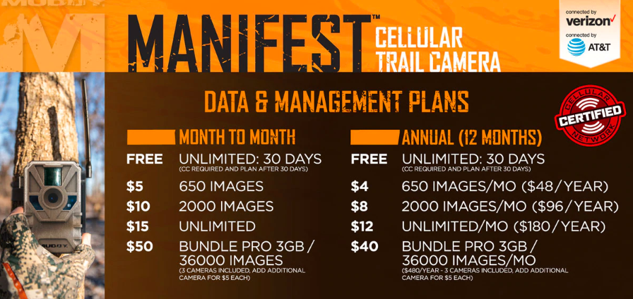 Muddy Manifest Cellular Trail Camera